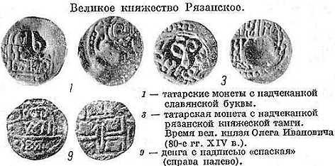 Деньги рязанского княжества аукционы икон